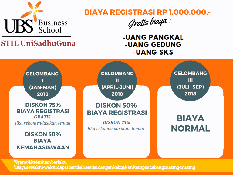 Biaya Pendaftaran Gelombang_001